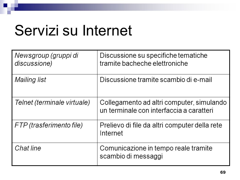 Servizi su Internet Newsgroup (gruppi di discussione)