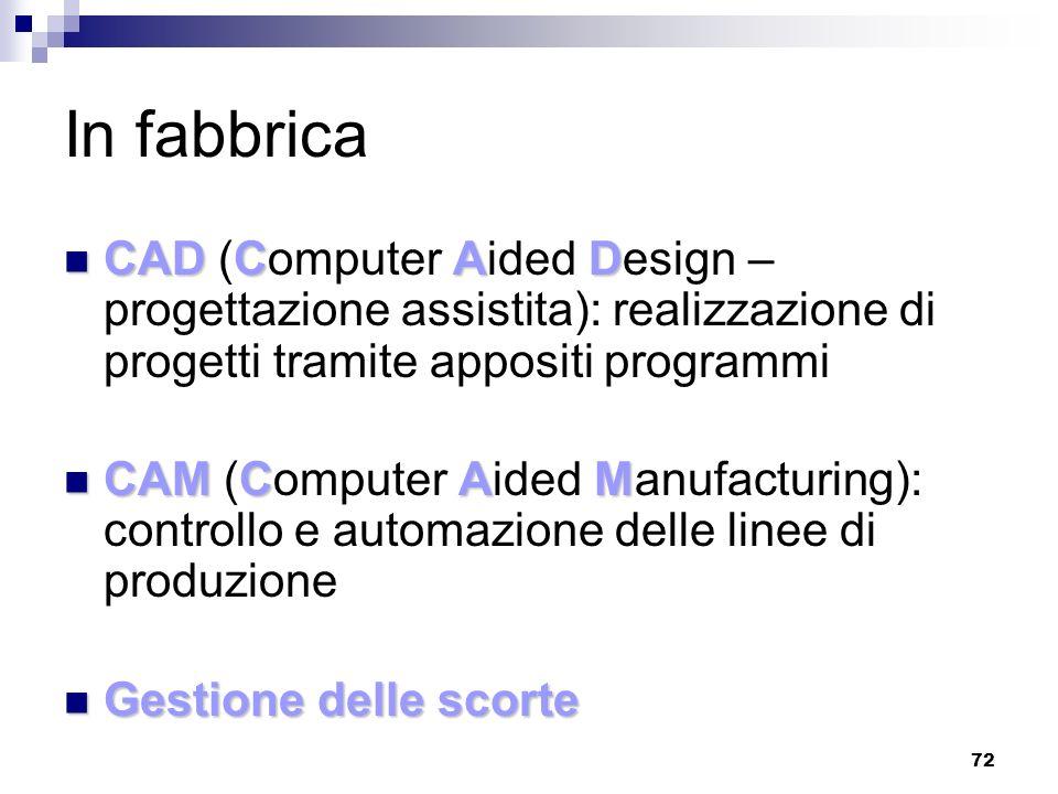 In fabbrica CAD (Computer Aided Design – progettazione assistita): realizzazione di progetti tramite appositi programmi.