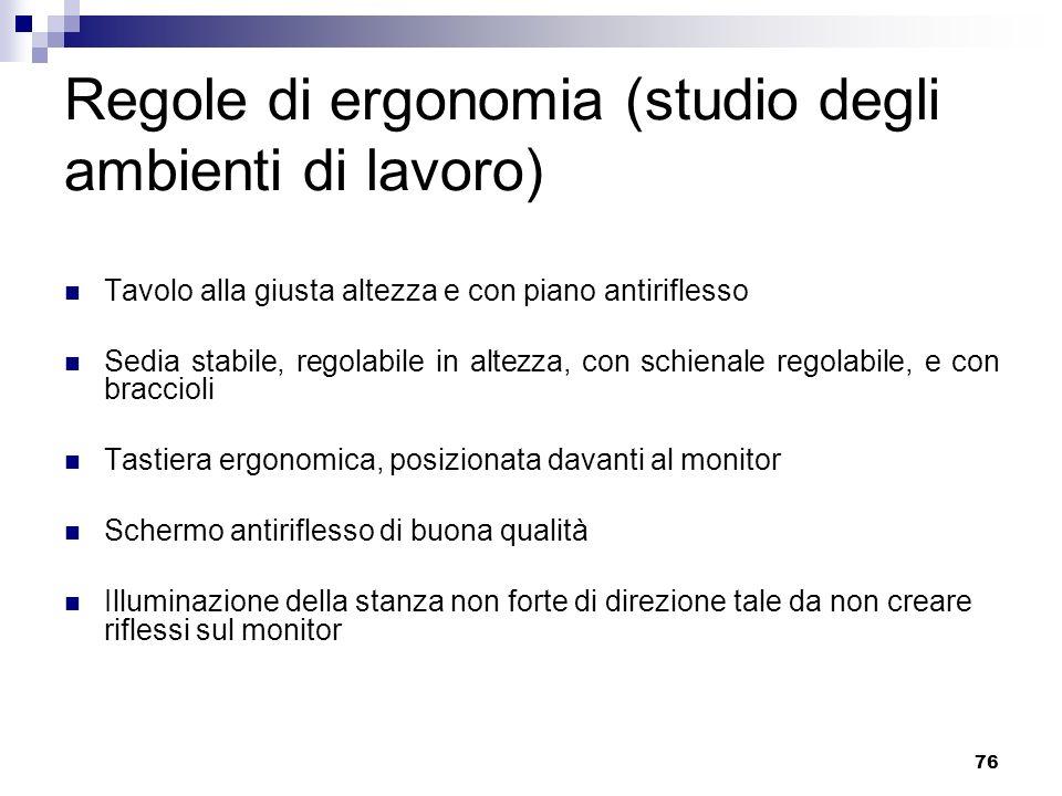 Regole di ergonomia (studio degli ambienti di lavoro)