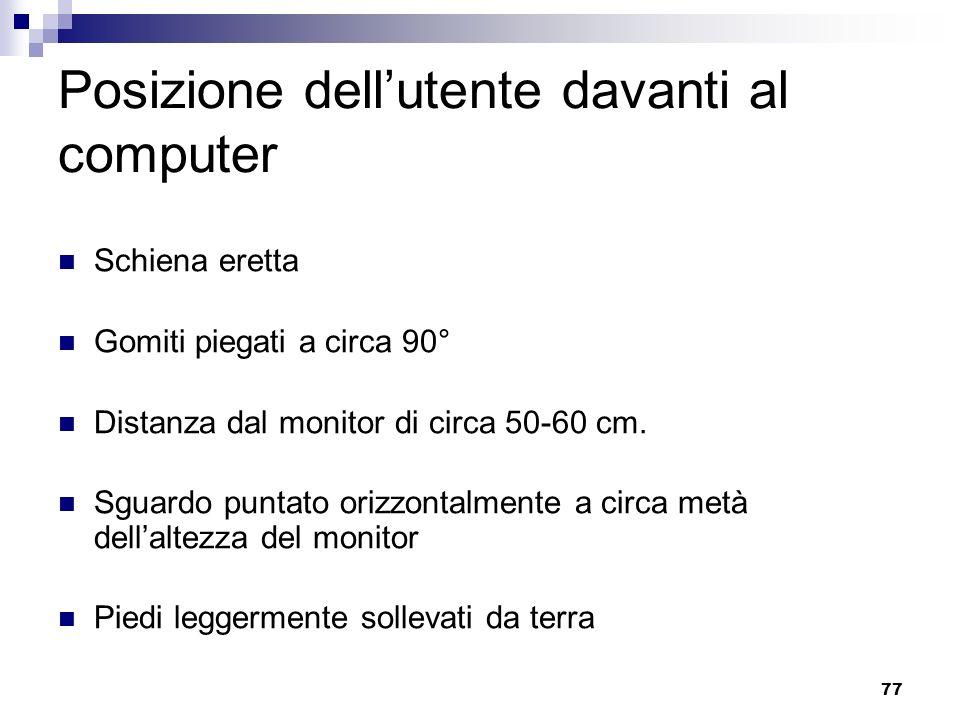 Posizione dell'utente davanti al computer
