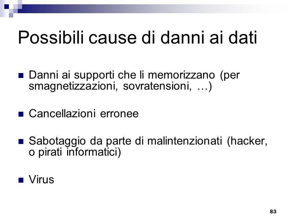 Possibili cause di danni ai dati