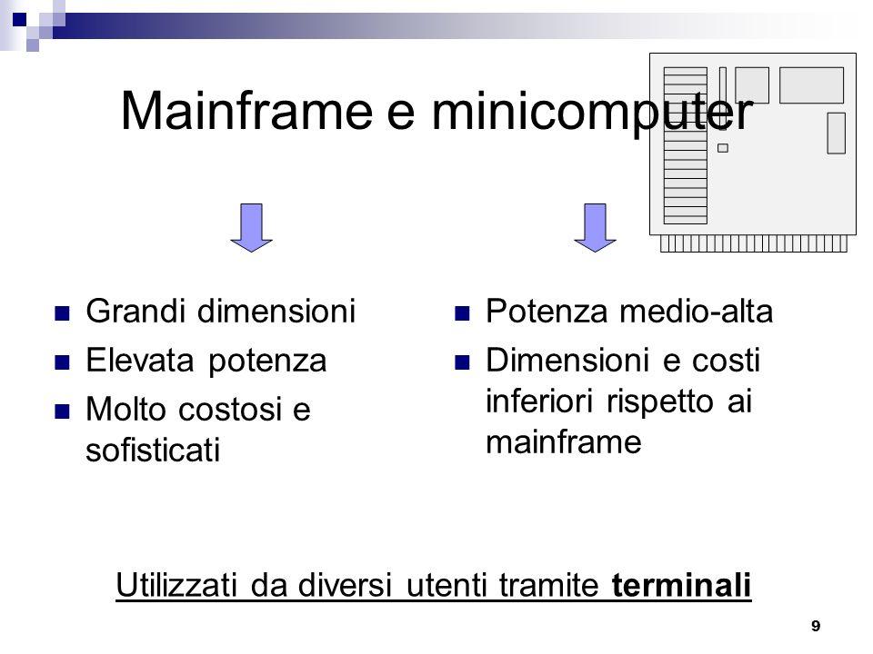 Mainframe e minicomputer