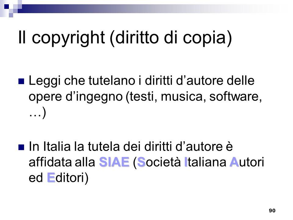 Il copyright (diritto di copia)