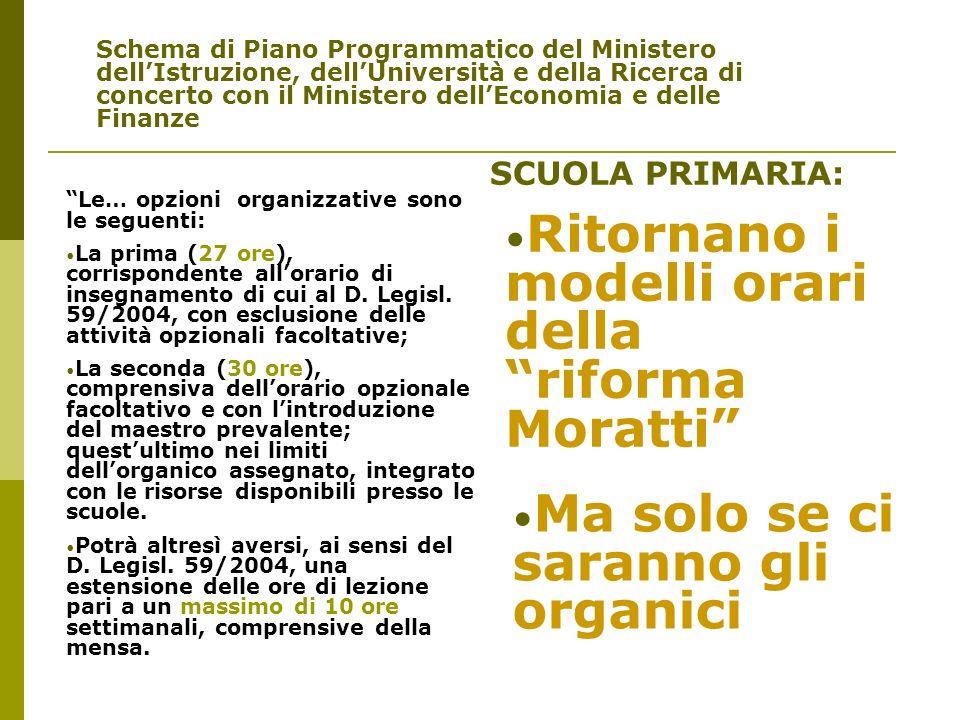 Ritornano i modelli orari della riforma Moratti