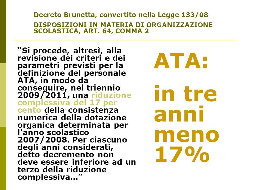 Decreto Brunetta, convertito nella Legge 133/08
