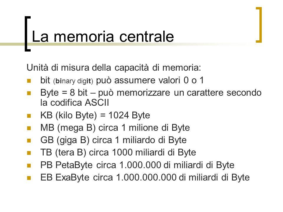La memoria centrale Unità di misura della capacità di memoria: