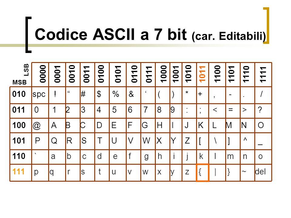 Codice ASCII a 7 bit (car. Editabili)