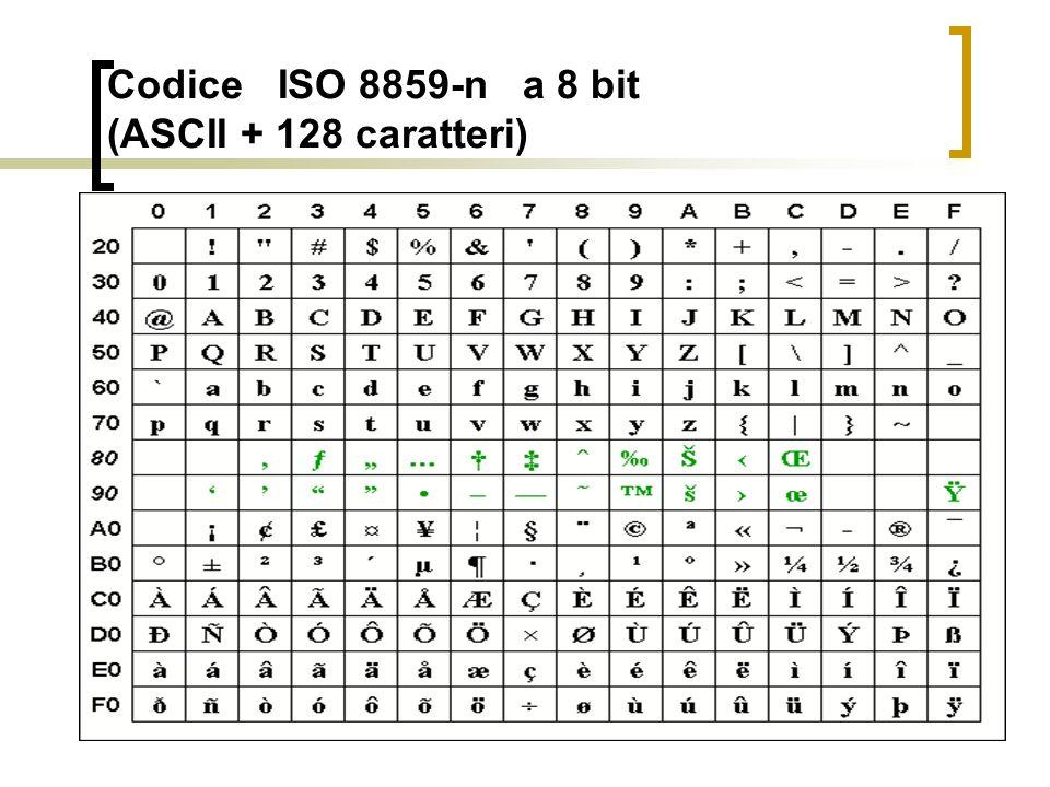 Codice ISO 8859-n a 8 bit (ASCII + 128 caratteri)