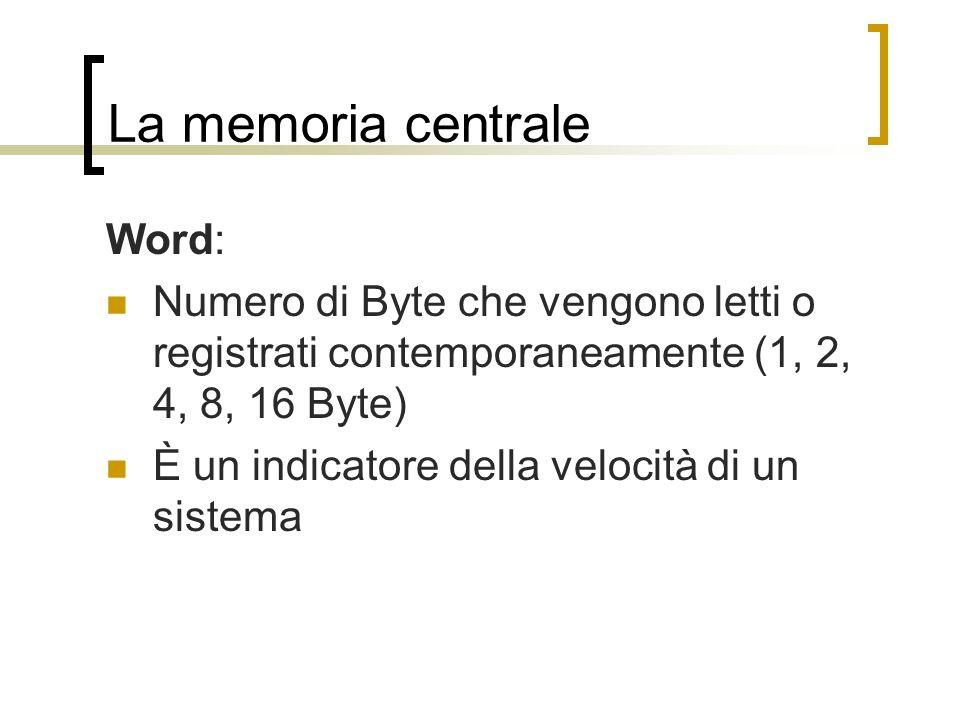 La memoria centrale Word: