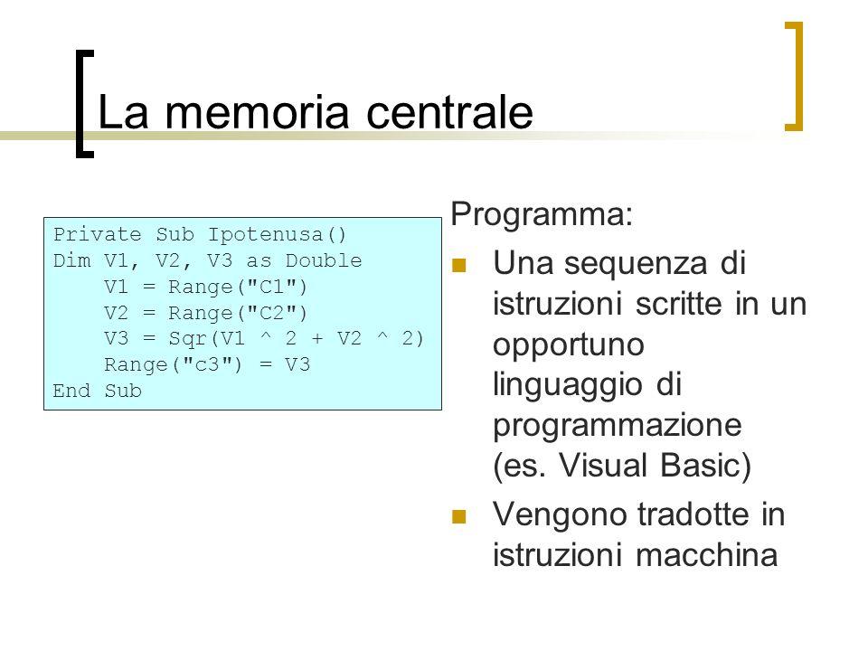 La memoria centrale Programma: