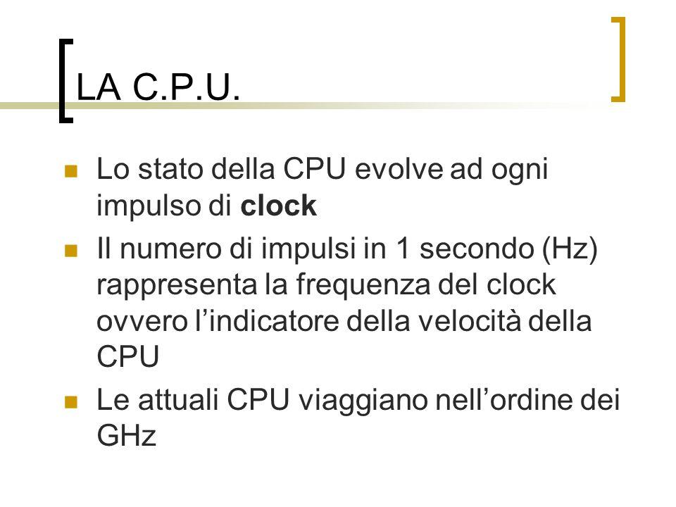 LA C.P.U. Lo stato della CPU evolve ad ogni impulso di clock