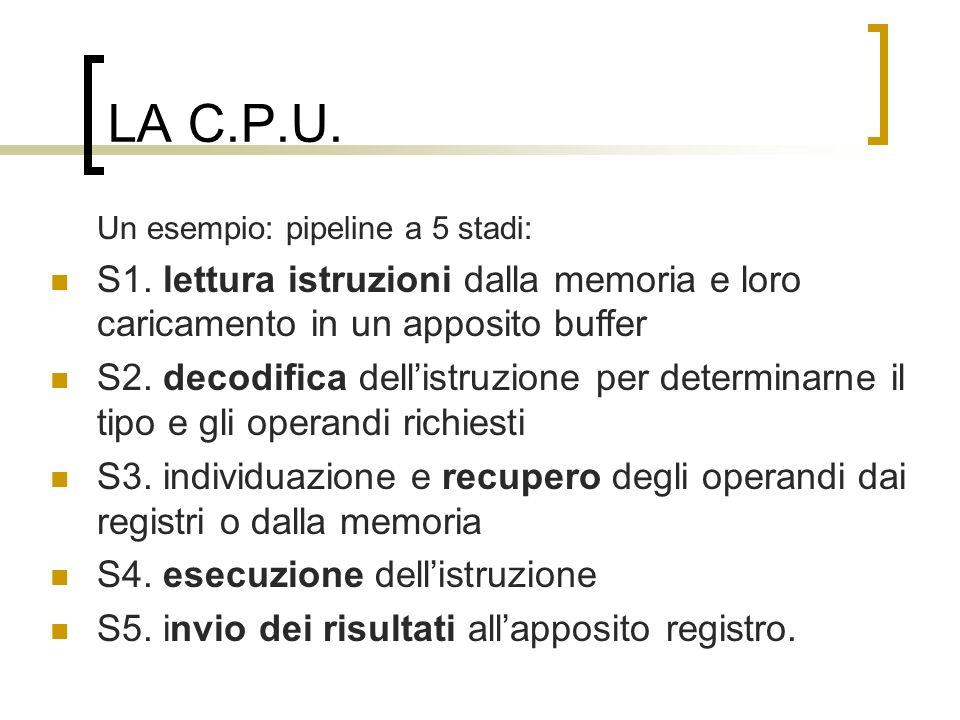 LA C.P.U. Un esempio: pipeline a 5 stadi: S1. lettura istruzioni dalla memoria e loro caricamento in un apposito buffer.