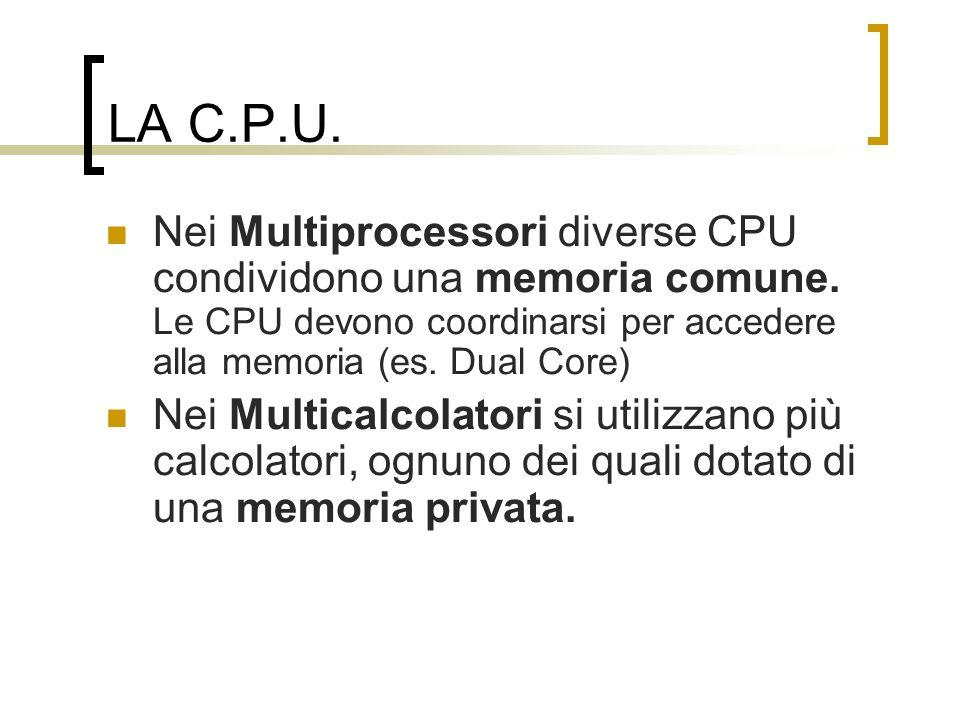 LA C.P.U. Nei Multiprocessori diverse CPU condividono una memoria comune. Le CPU devono coordinarsi per accedere alla memoria (es. Dual Core)
