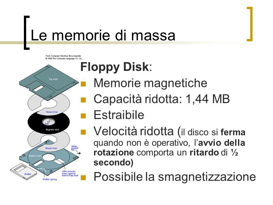 Le memorie di massa Floppy Disk: Memorie magnetiche