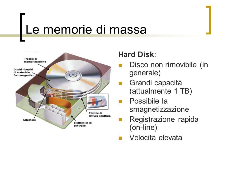 Le memorie di massa Hard Disk: Disco non rimovibile (in generale)