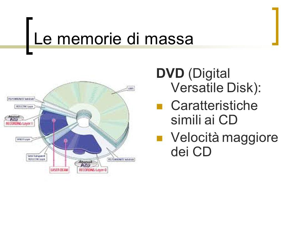 Le memorie di massa DVD (Digital Versatile Disk):
