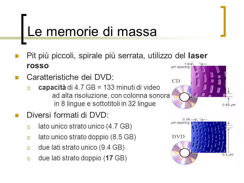 Le memorie di massa Pit più piccoli, spirale più serrata, utilizzo del laser rosso. Caratteristiche dei DVD: