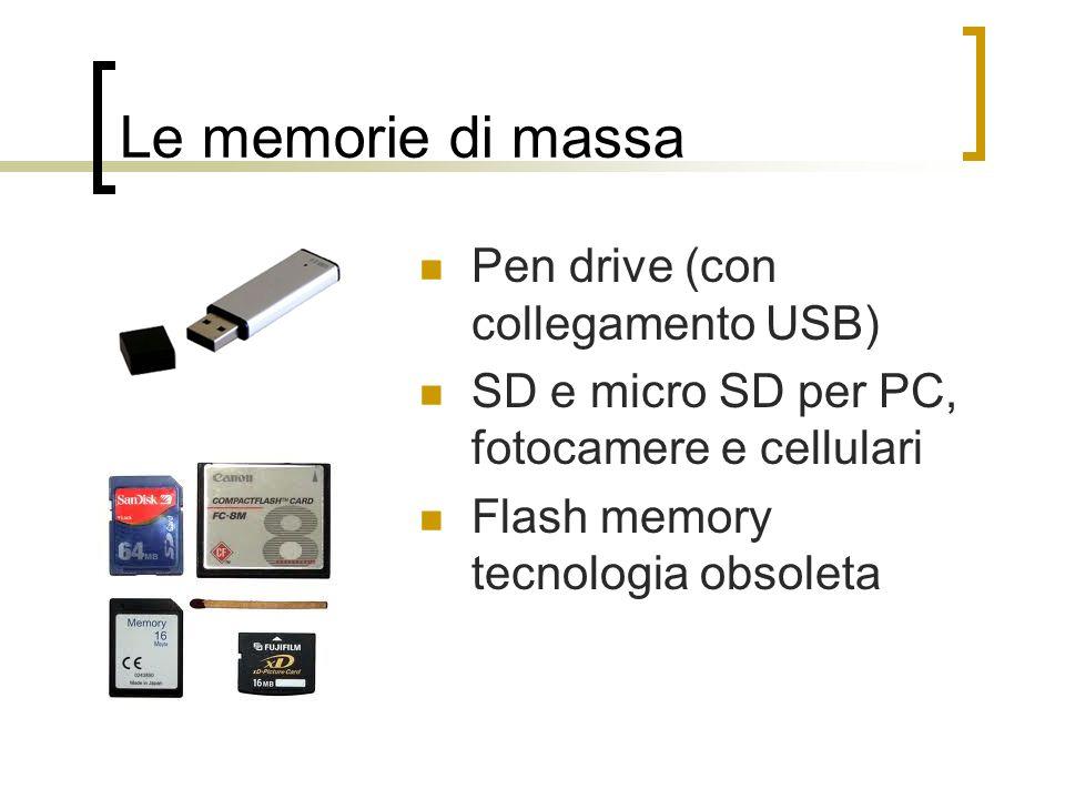 Le memorie di massa Pen drive (con collegamento USB)