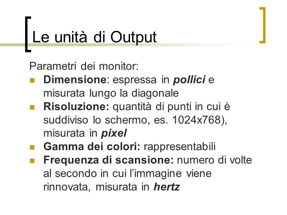 Le unità di Output Parametri dei monitor: