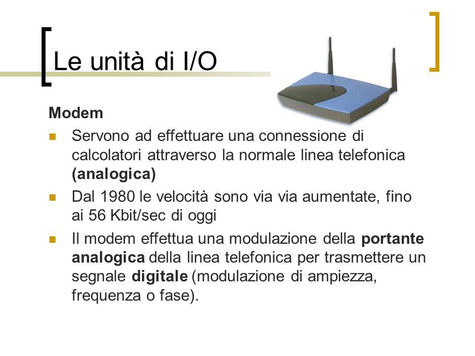 Le unità di I/O Modem. Servono ad effettuare una connessione di calcolatori attraverso la normale linea telefonica (analogica)