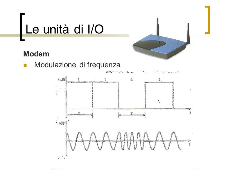 Le unità di I/O Modem Modulazione di frequenza