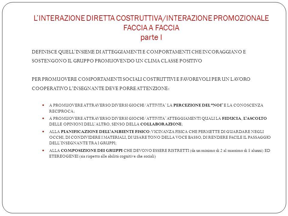 L'INTERAZIONE DIRETTA COSTRUTTIVA/INTERAZIONE PROMOZIONALE FACCIA A FACCIA parte I