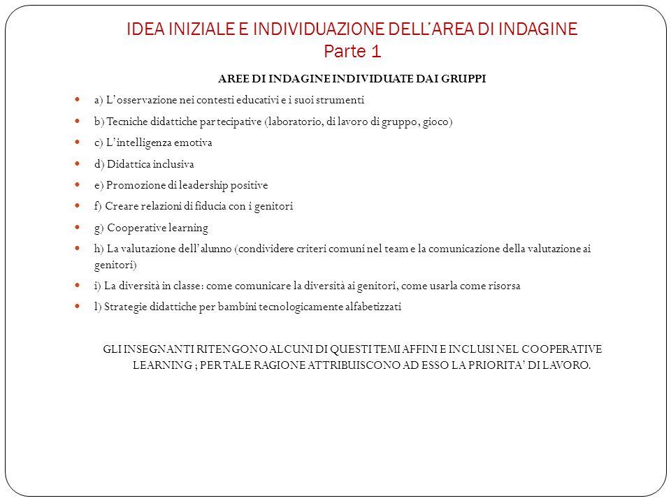 IDEA INIZIALE E INDIVIDUAZIONE DELL'AREA DI INDAGINE Parte 1