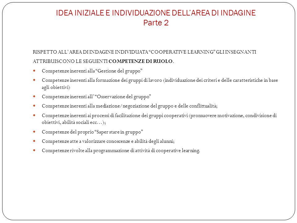 IDEA INIZIALE E INDIVIDUAZIONE DELL'AREA DI INDAGINE Parte 2