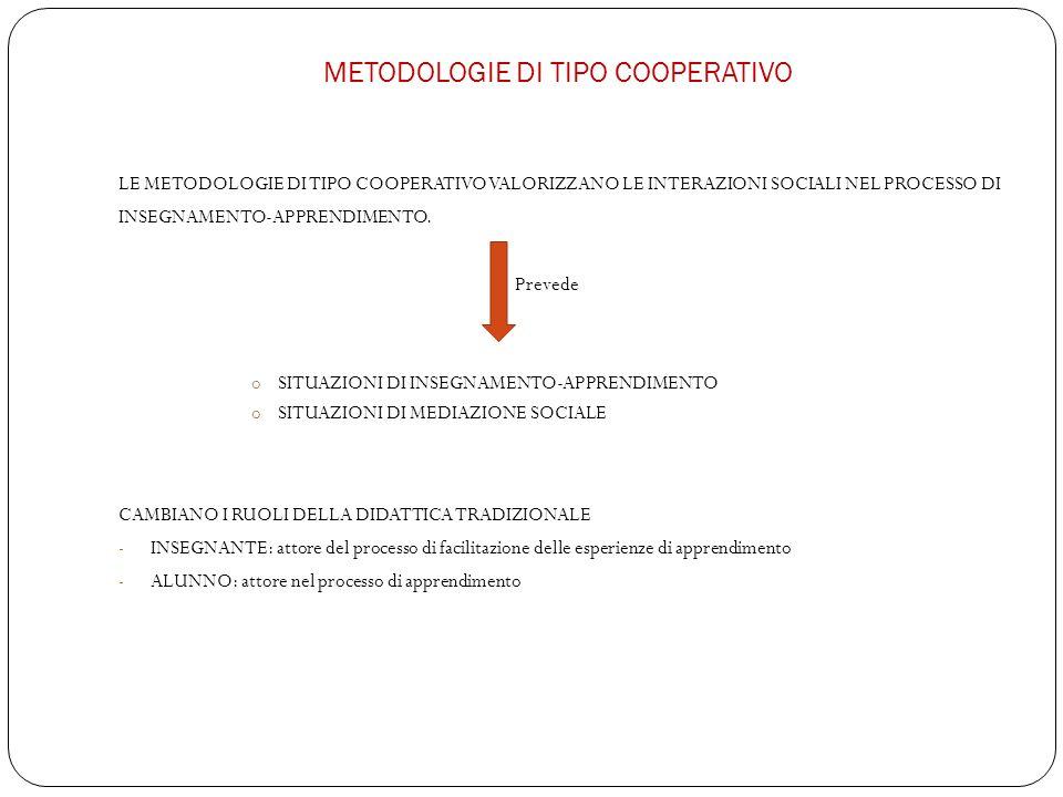 METODOLOGIE DI TIPO COOPERATIVO