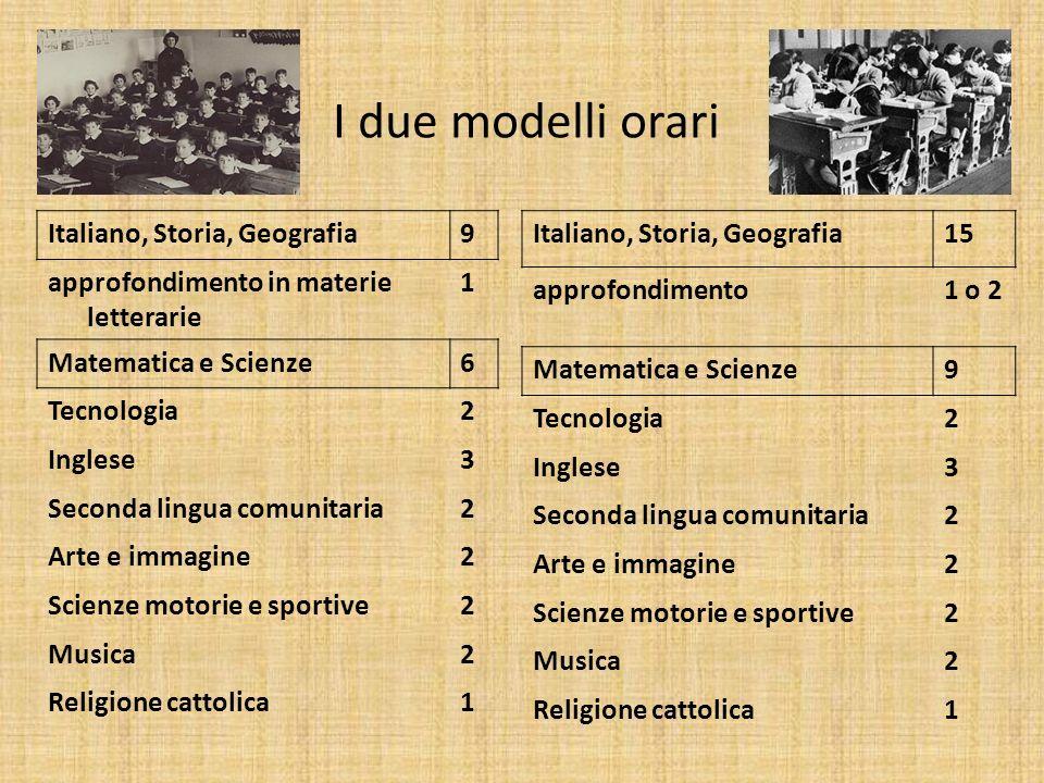 I due modelli orari Italiano, Storia, Geografia 9