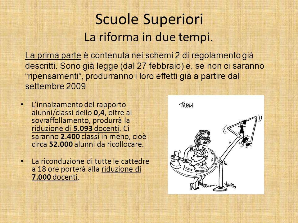 Scuole Superiori La riforma in due tempi.