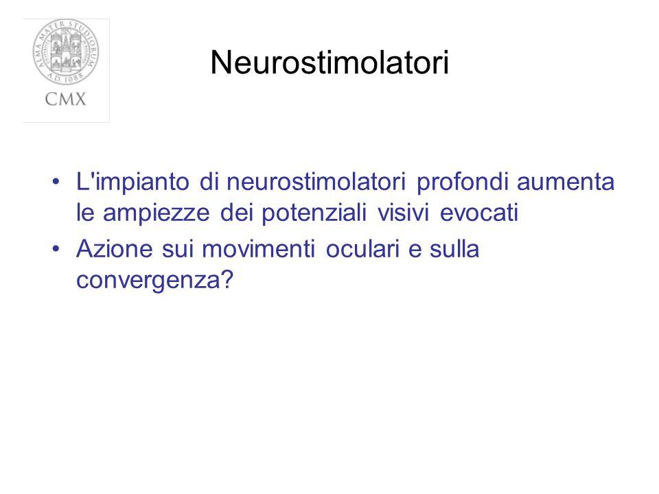 NeurostimolatoriL impianto di neurostimolatori profondi aumenta le ampiezze dei potenziali visivi evocati.
