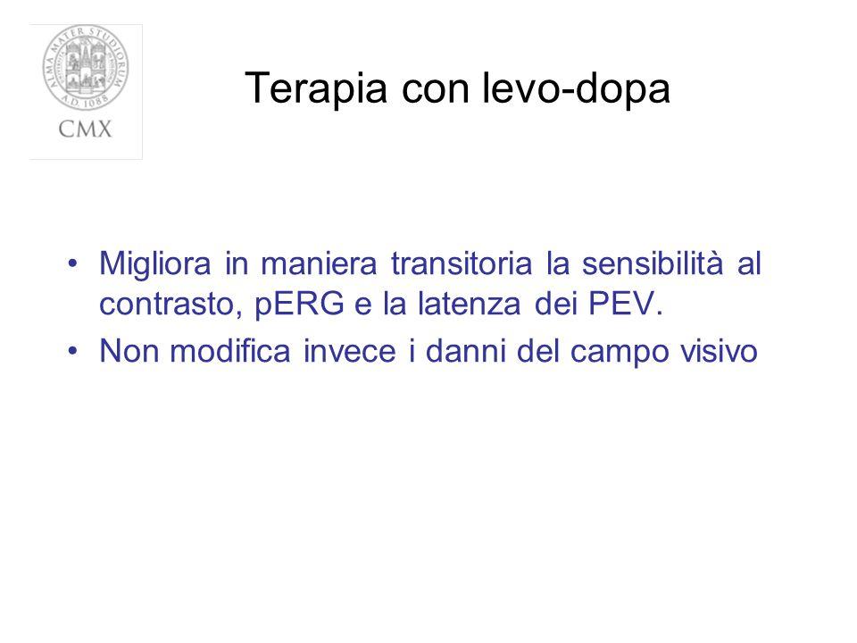Terapia con levo-dopaMigliora in maniera transitoria la sensibilità al contrasto, pERG e la latenza dei PEV.