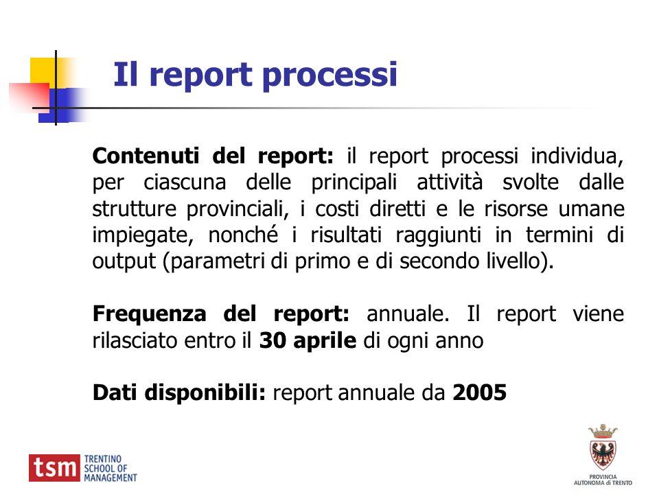 Il report processi