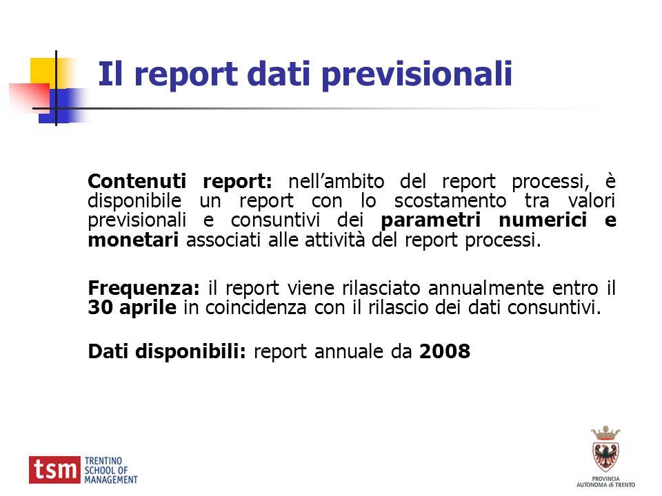 Il report dati previsionali