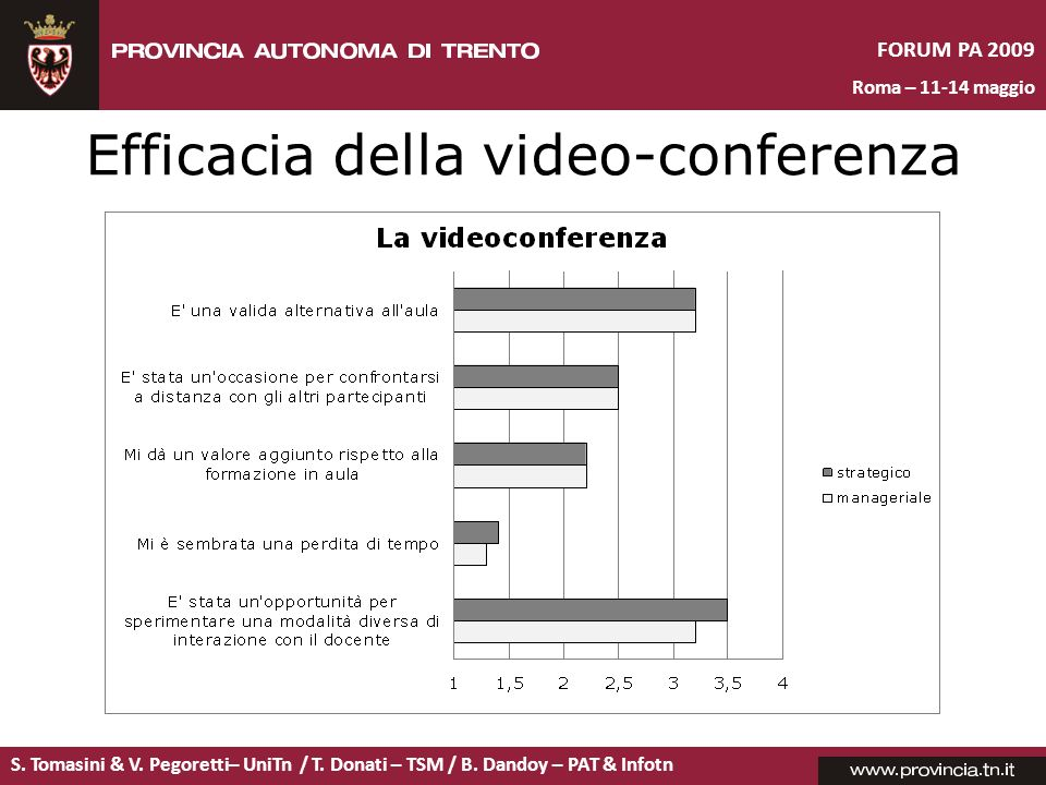Efficacia della video-conferenza