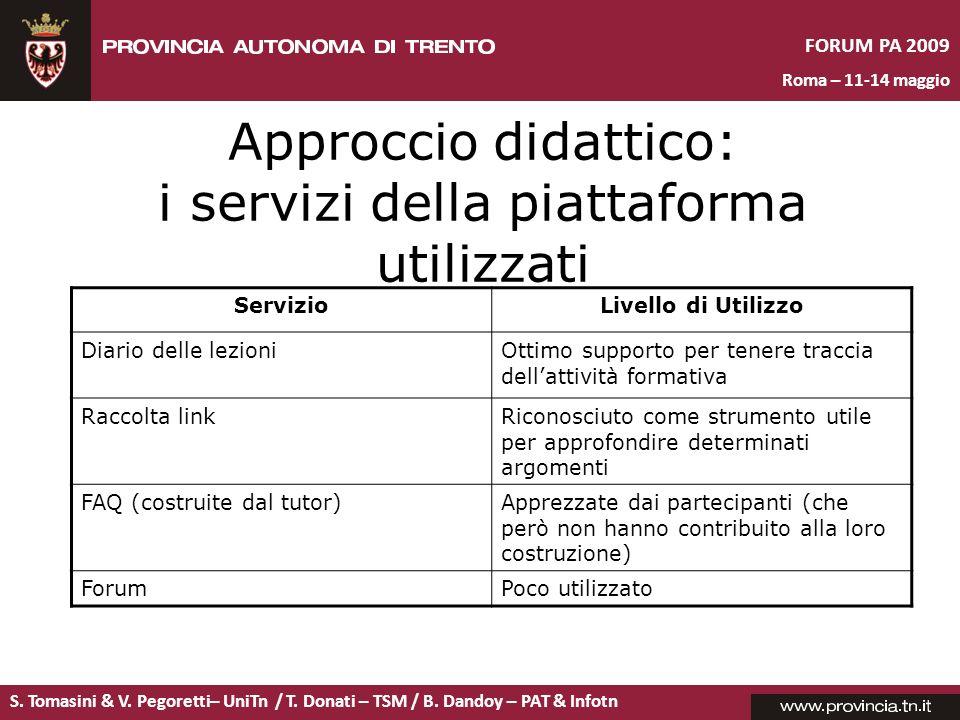 Approccio didattico: i servizi della piattaforma utilizzati