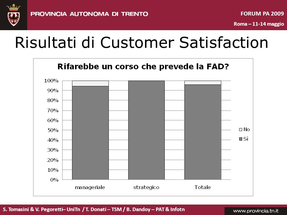 Risultati di Customer Satisfaction