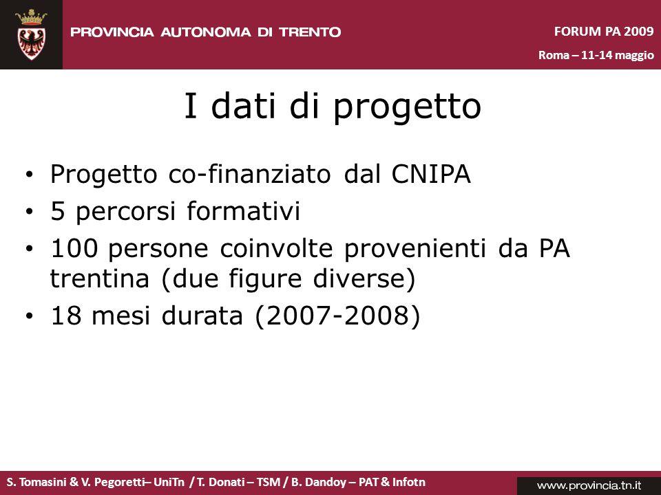 I dati di progetto Progetto co-finanziato dal CNIPA