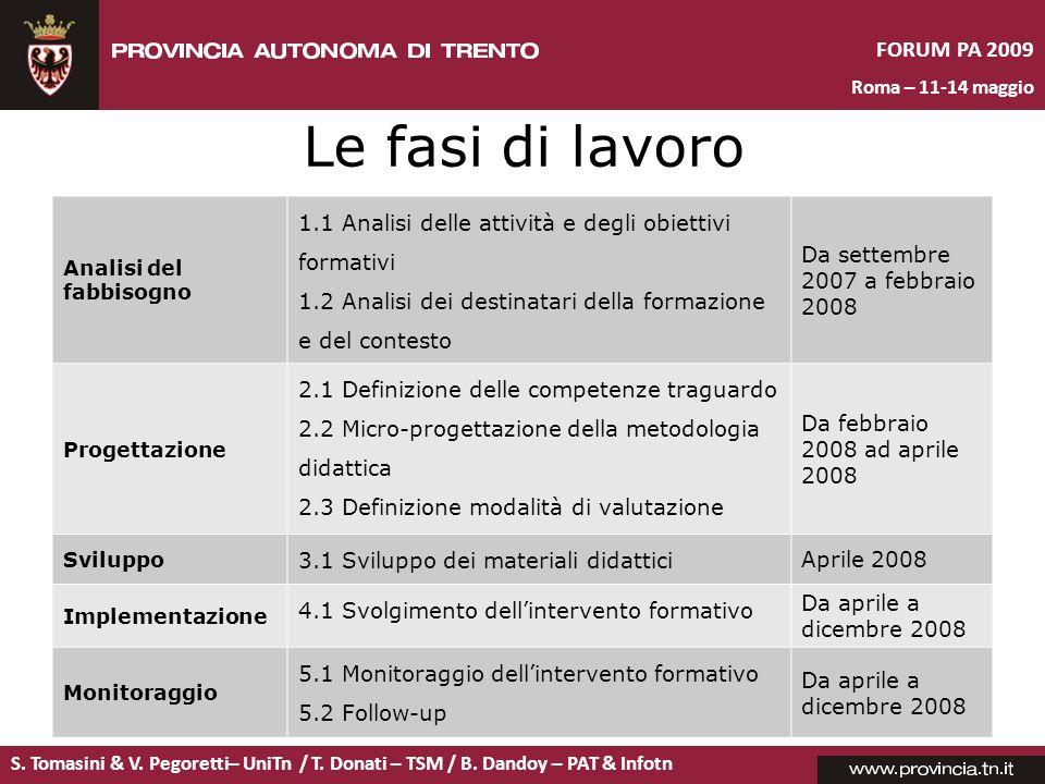 Le fasi di lavoro Da settembre 2007 a febbraio 2008