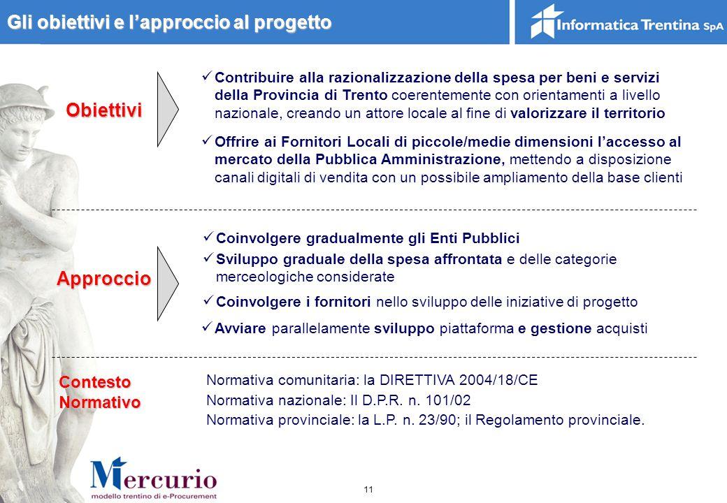 Gli obiettivi e l'approccio al progetto
