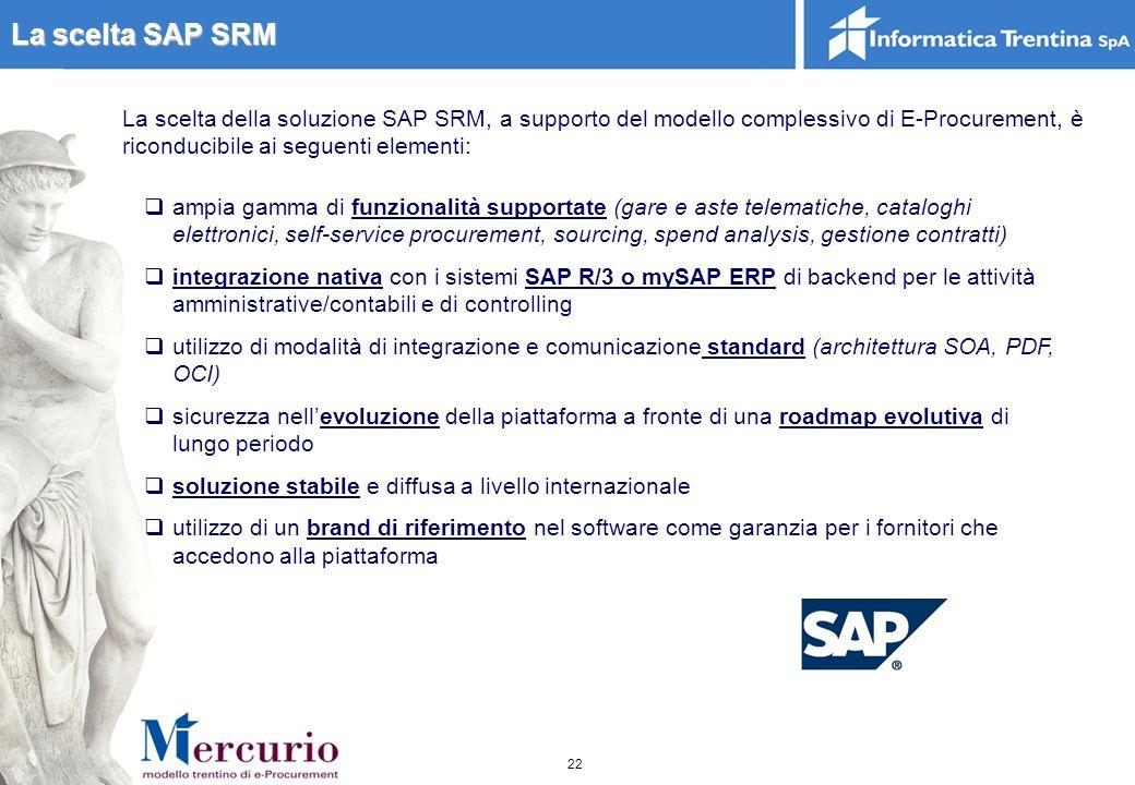 La scelta SAP SRM La scelta della soluzione SAP SRM, a supporto del modello complessivo di E-Procurement, è riconducibile ai seguenti elementi: