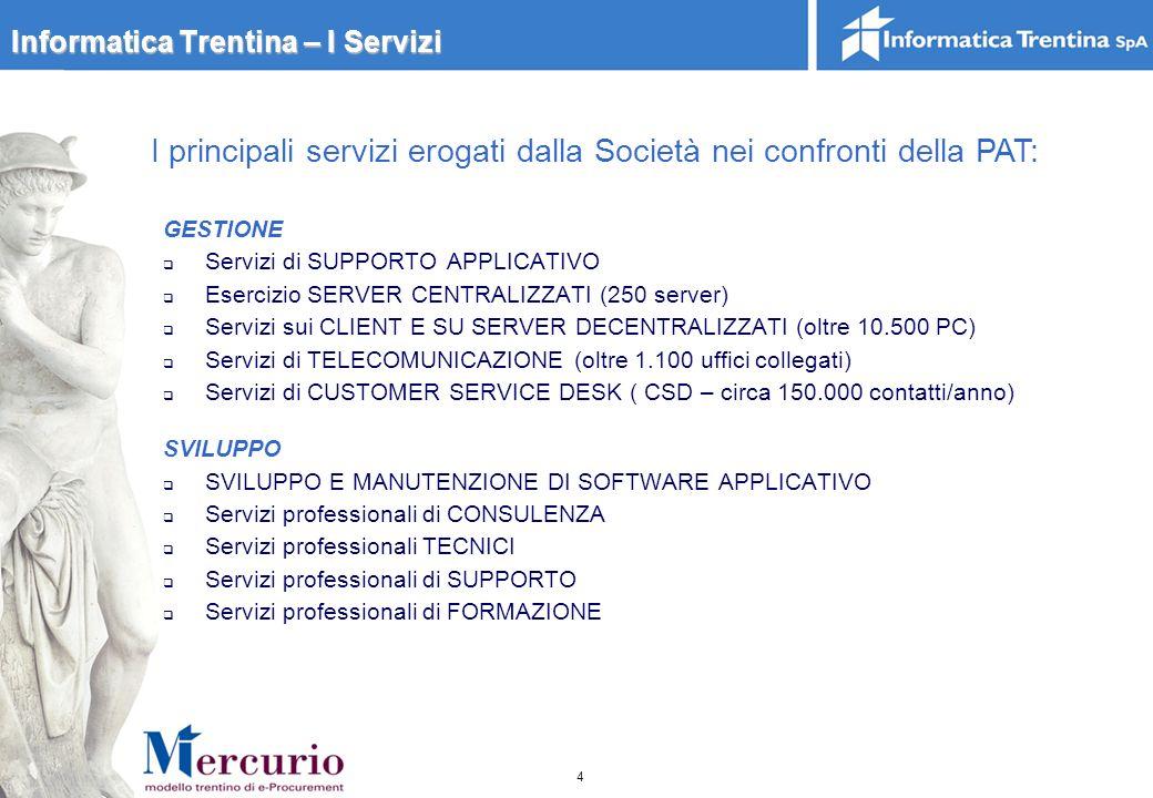 Informatica Trentina – I Servizi