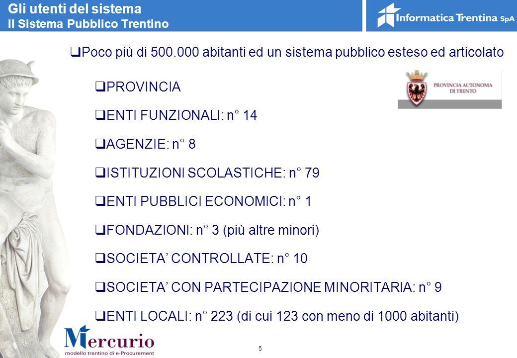 Gli utenti del sistema Il Sistema Pubblico Trentino