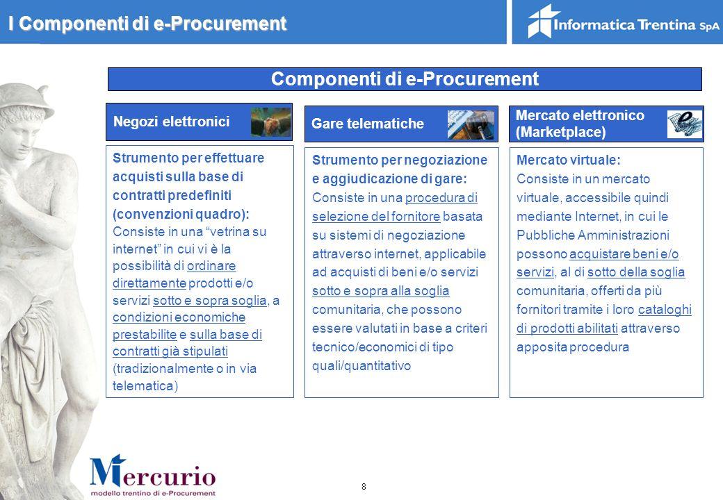Componenti di e-Procurement