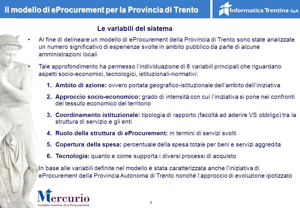 Il modello di eProcurement per la Provincia di Trento