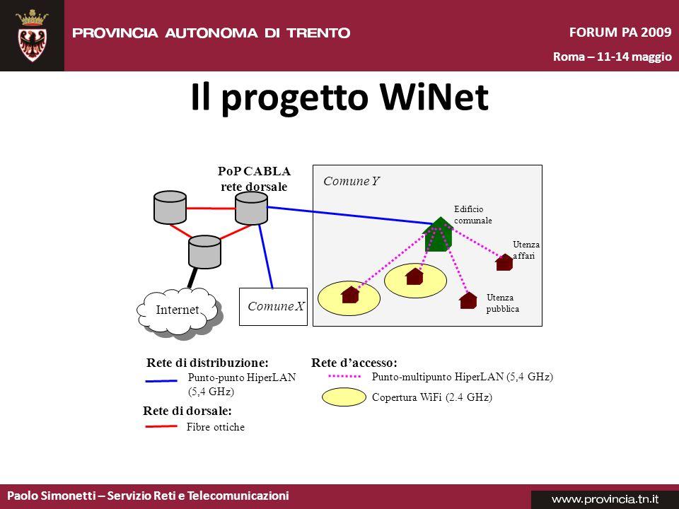Il progetto WiNet Rete d'accesso: Rete di distribuzione: