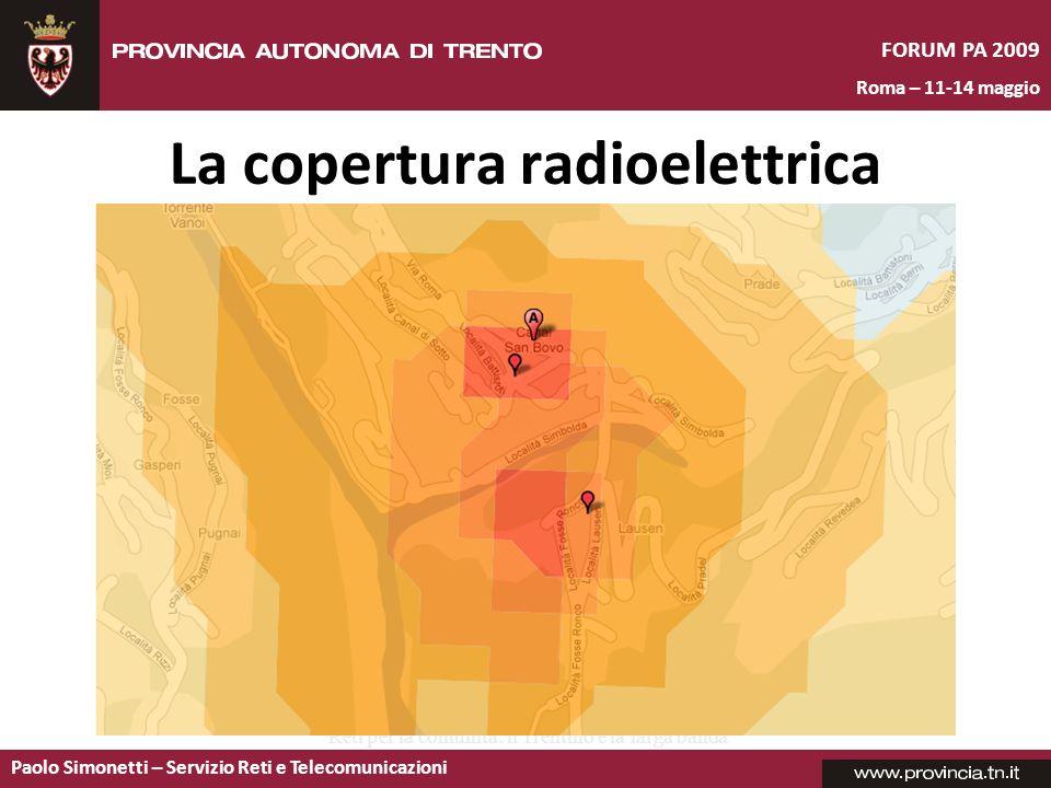 La copertura radioelettrica