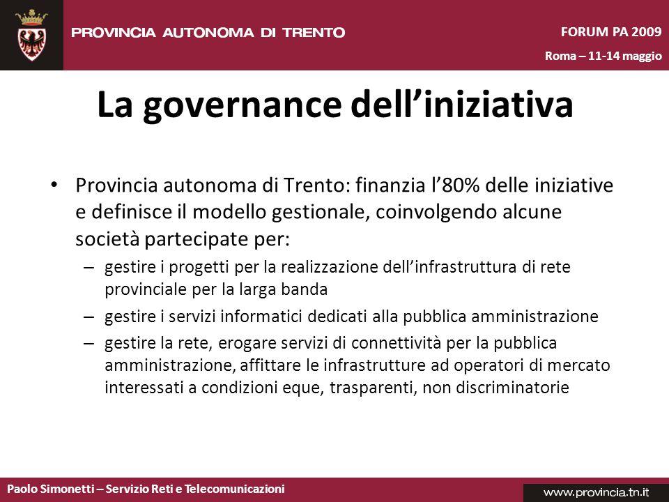La governance dell'iniziativa