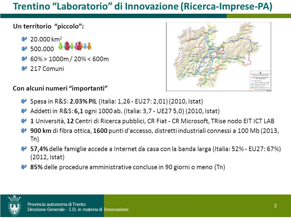 Trentino Laboratorio di Innovazione (Ricerca-Imprese-PA)
